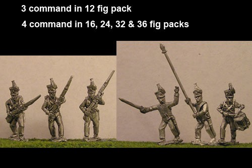 Brunswick Lieb Battalion Advancing 12 figs with Command