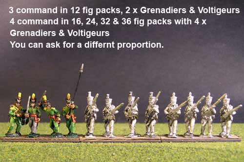 1st Rgt Advancing, Centre Companies & Grenadiers with Tuft Plume & Voltigeurs with Plumet.