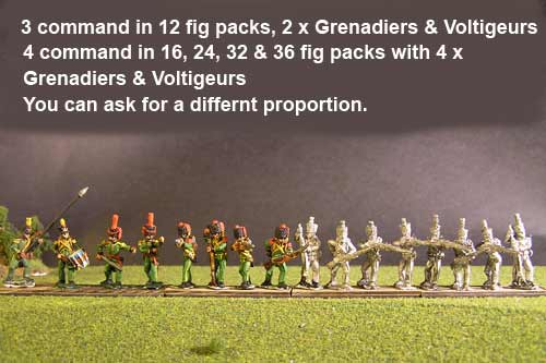2nd Rgt Firing Line, Centre Companies Covered Shako, Grenadiers in Colpack & Voltigeurs Plume & Epaulettes.