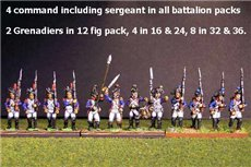 Fusiliers in Bicorne with Grenadiers in Bearskin March Attack (1791-1808) Full Dress