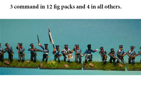 Prussian Reserve Infantry Firing Line / Skirmishing in Caps with Command 12 figs
