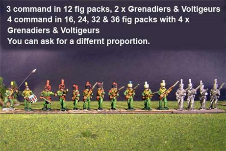 2nd Rgt Advancing, Centre Companies Covered Shako, Grenadiers in Colpack & Voltigeurs Plume & Epaulettes.
