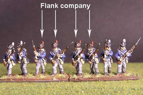 Belgian Line/Light Advancing Flank Company