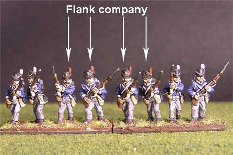 Belgian Line/Light Advancing Flank Company